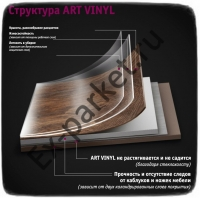 Структура Tarkett Art Vinyl