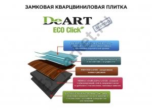 Структура замковой кварцвиниловой DeART Eco Click